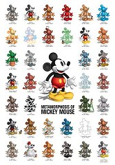 Metamorphosis of Mickey Mouse